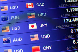 What is Forex Trading in South Africa?
