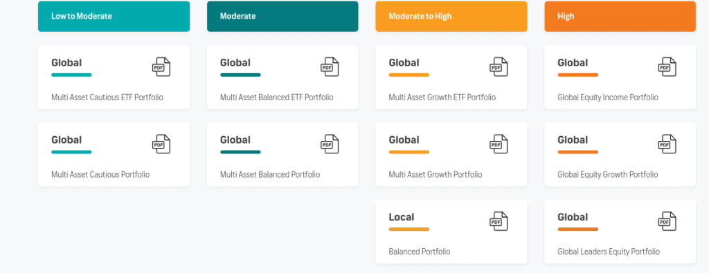 FNB Share Investor managed portfolios