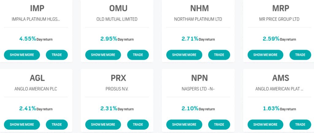 FNB Share Investor stocks