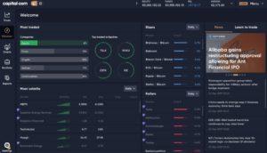 The Capital.com trading platform