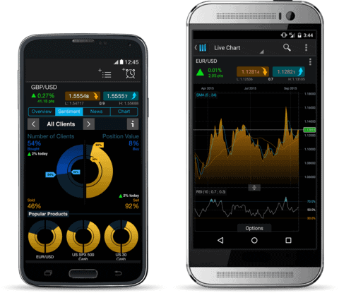 Stock trading apps