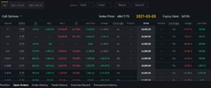Binance Bitcoin Options