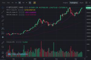 Binance TradingView Integration