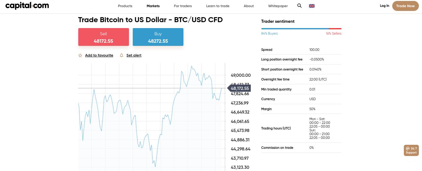 capital.com bitcoin trading