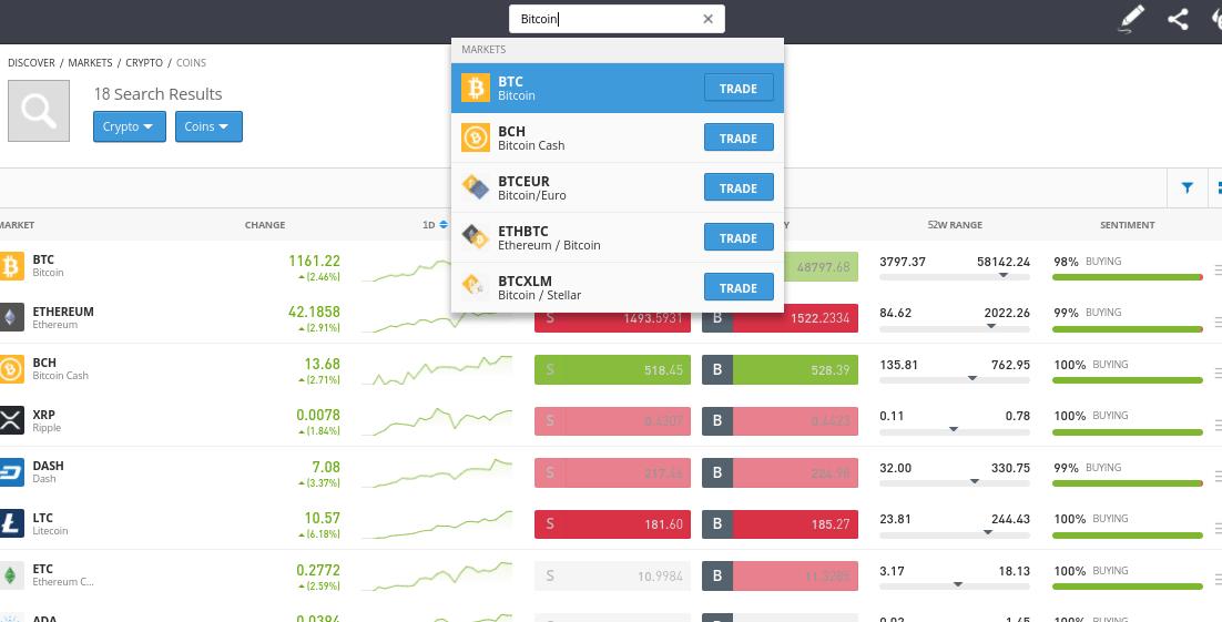 trade bitcoin at etoro