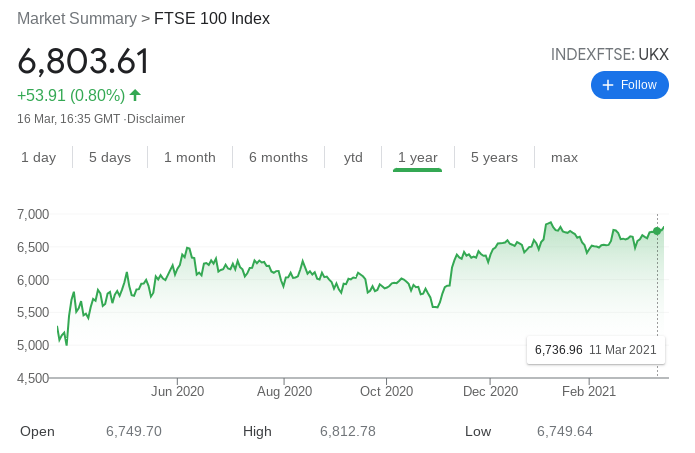 ftse 100 index best index funds south africa