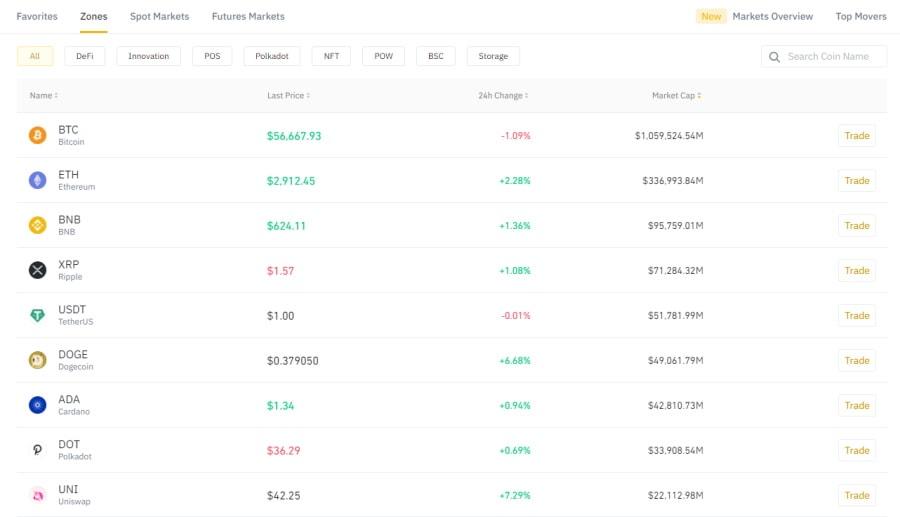 Binance cryptocurrencies