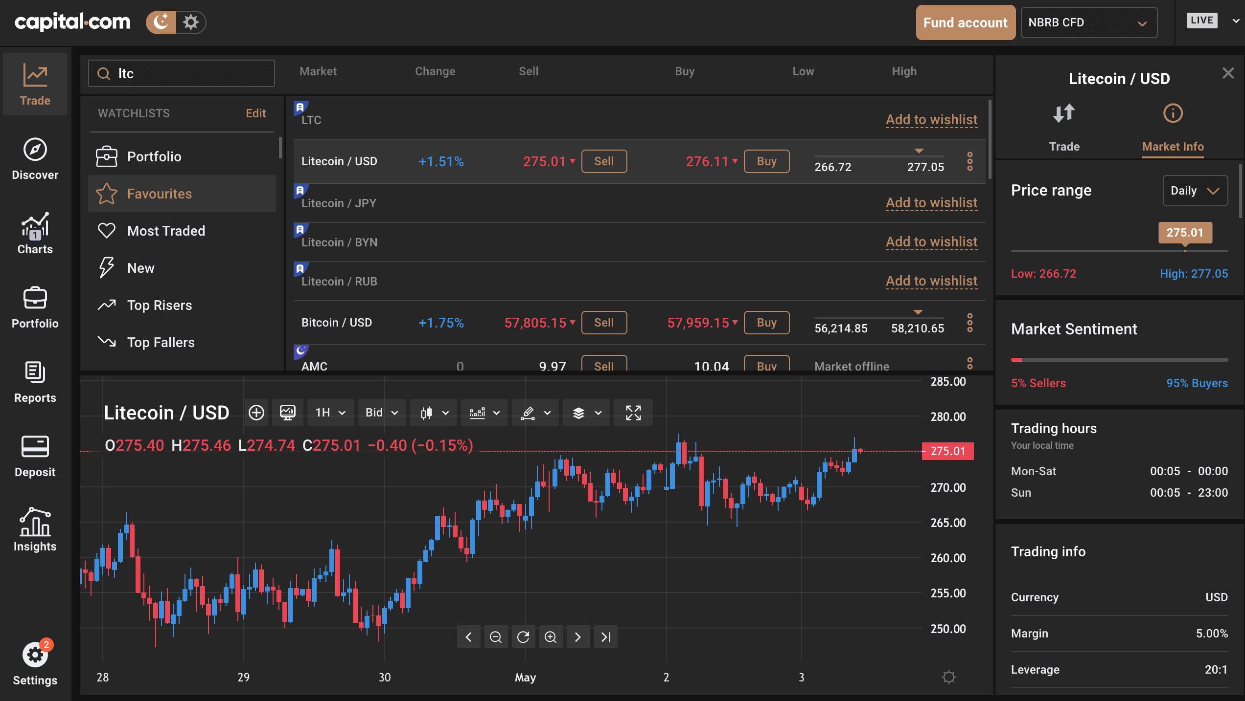 Capital.com platform