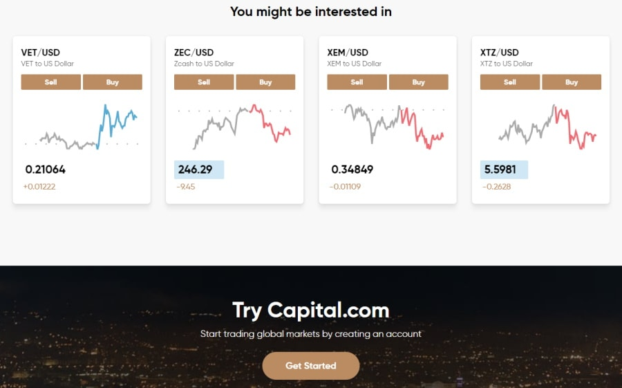 Capital.com crypto instruments